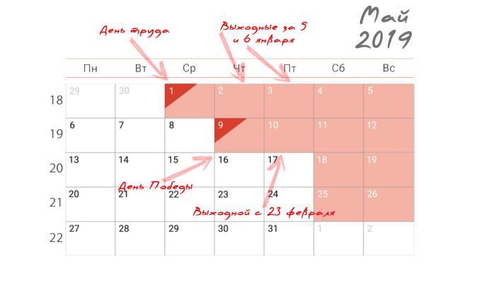 kak-otdyxaem-na-majskie-prazdniki-2019-oficialnye-vyxodnye-kalendar